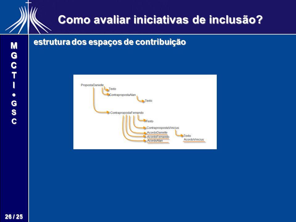 M G C T I G S C 26 / 25 Como avaliar iniciativas de inclusão estrutura dos espaços de contribuição