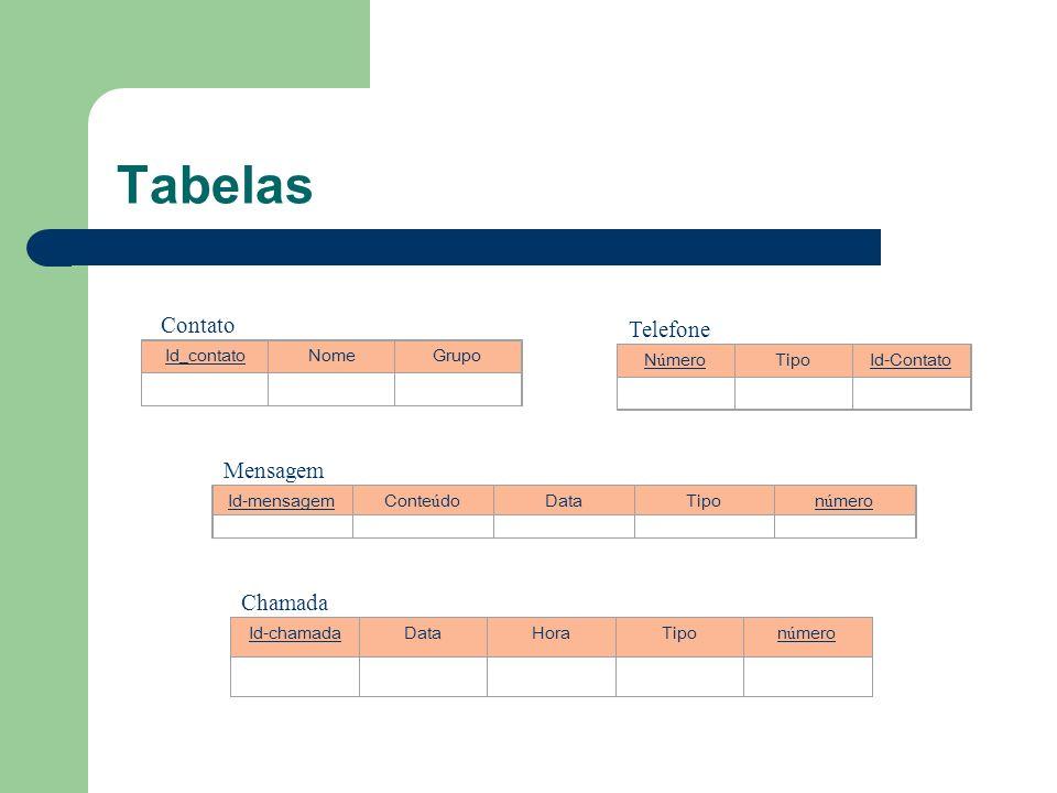 Tabelas Id-CompromissoDataHoraConteúdoAvisoId-alarme Id-alameHoraData Alarme Compromisso