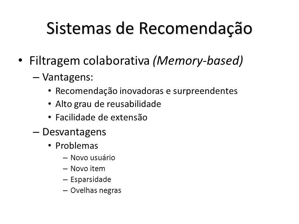 Sistemas de Recomendação Filtragem colaborativa (Memory-based) – Vantagens: Recomendação inovadoras e surpreendentes Alto grau de reusabilidade Facili