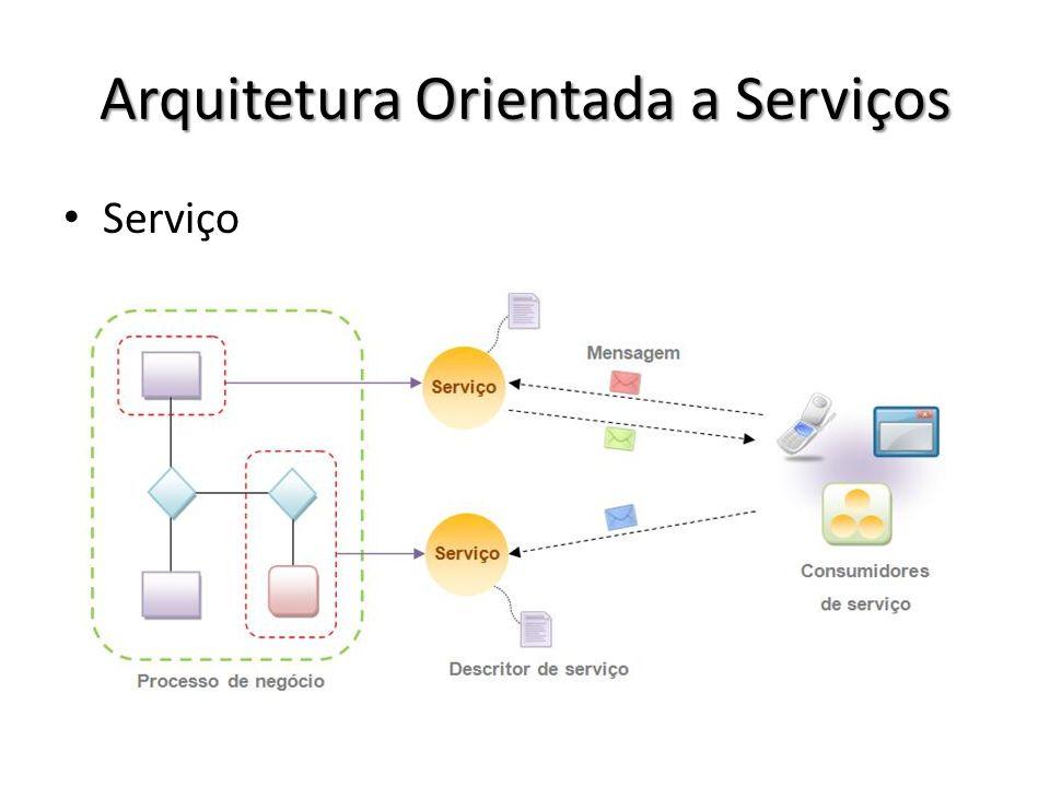 Arquitetura Orientada a Serviços Serviço