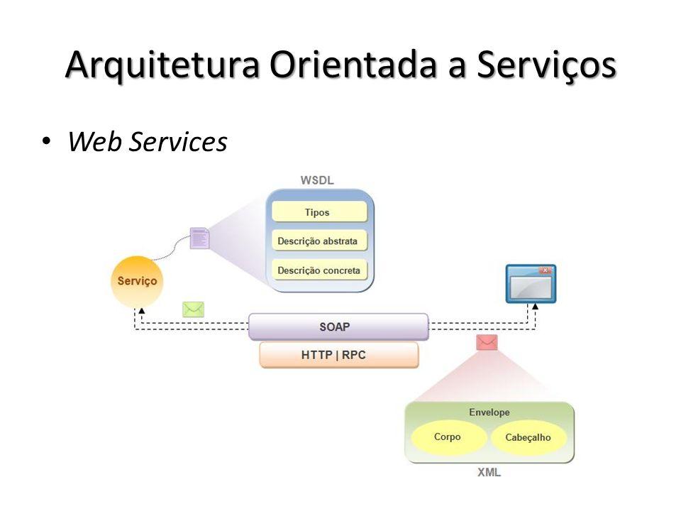 Arquitetura Orientada a Serviços Web Services