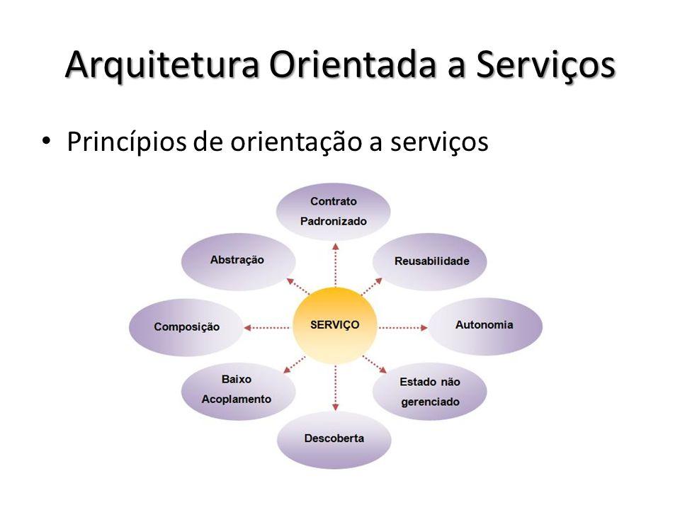 Arquitetura Orientada a Serviços Princípios de orientação a serviços