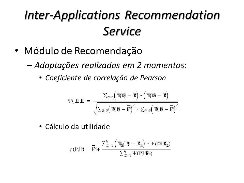 Inter-Applications Recommendation Service Módulo de Recomendação – Adaptações realizadas em 2 momentos: Coeficiente de correlação de Pearson Cálculo d