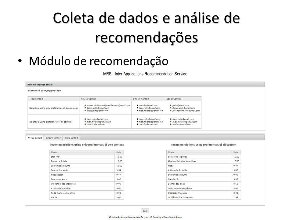 Coleta de dados e análise de recomendações Módulo de recomendação