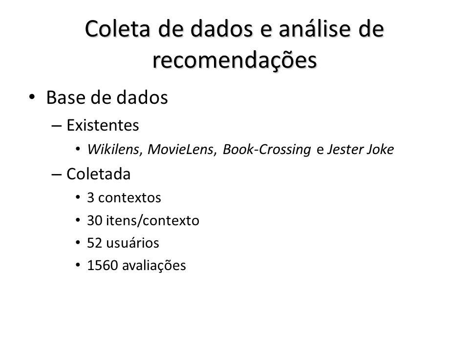 Coleta de dados e análise de recomendações Base de dados – Existentes Wikilens, MovieLens, Book-Crossing e Jester Joke – Coletada 3 contextos 30 itens