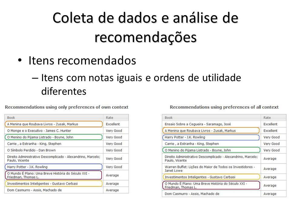 Coleta de dados e análise de recomendações Itens recomendados – Itens com notas iguais e ordens de utilidade diferentes