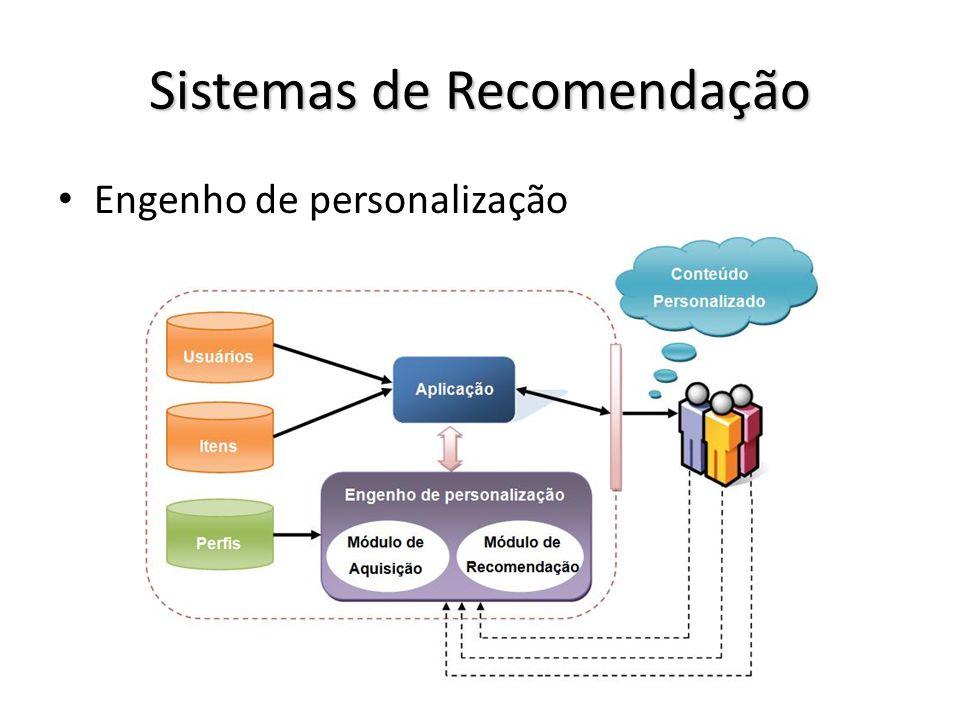 Sistemas de Recomendação Personalização de conteúdo – Utiliza de informações do usuário para recomendar itens – Função utilidade