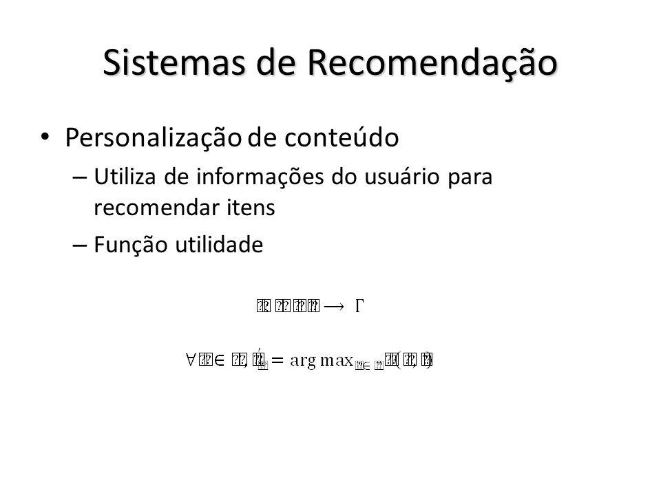 Coleta de dados e análise de recomendações Itens recomendados – Itens iguais com notas diferentes