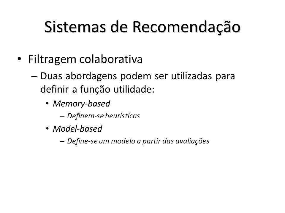 Sistemas de Recomendação Filtragem colaborativa (Memory-based) – Medida de similaridade Coeficiente de correlação de Pearson – Função utilidade Baseada em kNN
