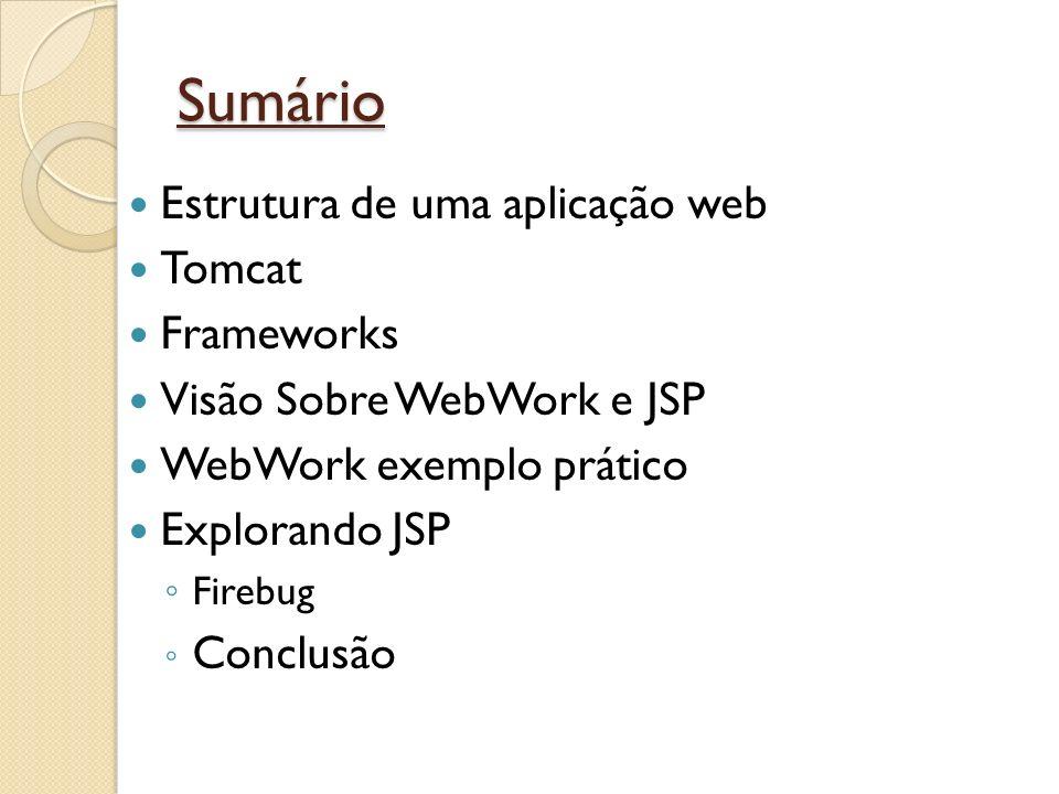 Estrutura de uma aplicação Web