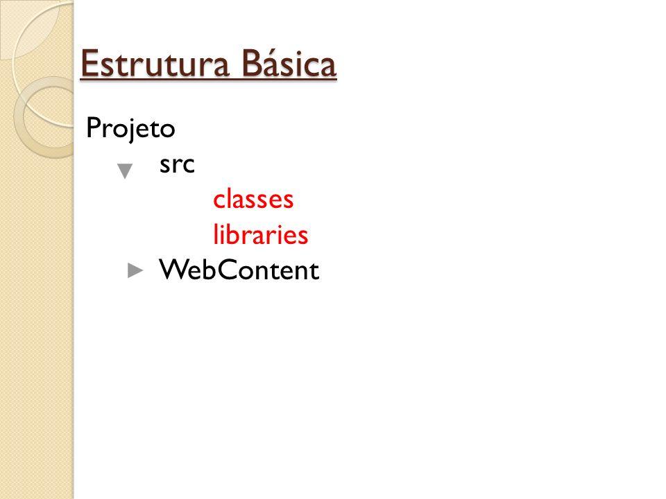 Estrutura Básica Projeto src classes libraries WebContent WEB-INF index.jsp