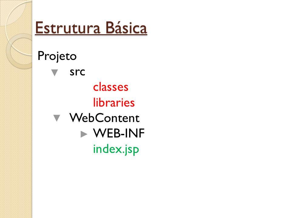 Estrutura Básica Projeto src classes libraries WebContent WEB-INF lib paginasAdministrador paginasUsuario arquivos de configuração index.jsp