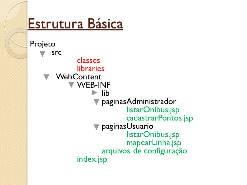 Estrutura Básica Projeto src classes libraries WebContent WEB-INF lib paginasAdministrador listarOnibus.jsp cadastrarPontos.jsp paginasUsuario listarO