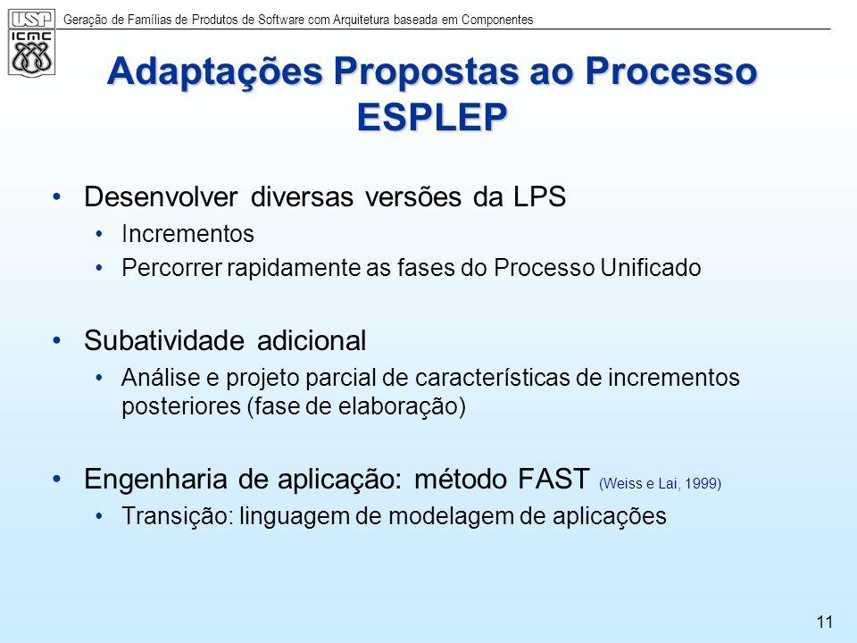Geração de Famílias de Produtos de Software com Arquitetura baseada em Componentes 11 Adaptações Propostas ao Processo ESPLEP Desenvolver diversas ver