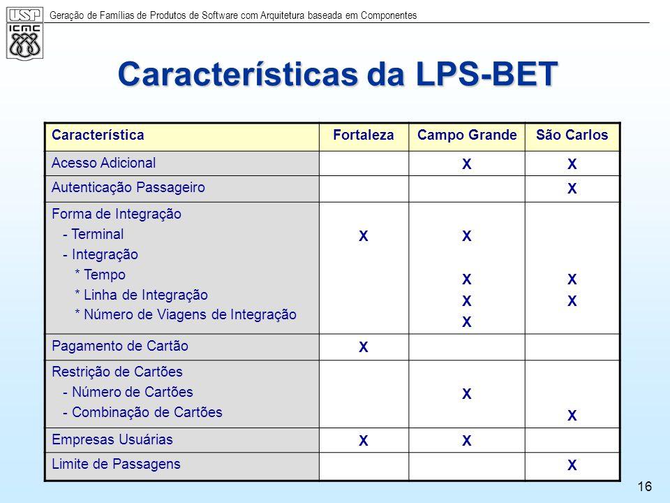 Geração de Famílias de Produtos de Software com Arquitetura baseada em Componentes 16 Características da LPS-BET CaracterísticaFortalezaCampo GrandeSã