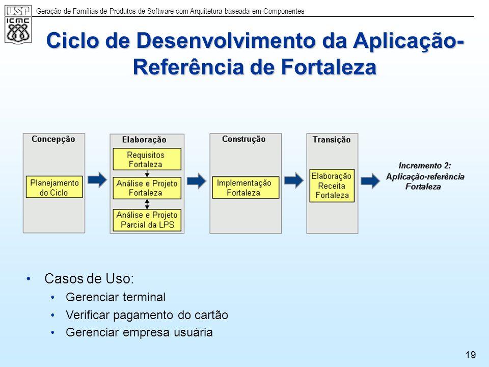 Geração de Famílias de Produtos de Software com Arquitetura baseada em Componentes 19 Ciclo de Desenvolvimento da Aplicação- Referência de Fortaleza C