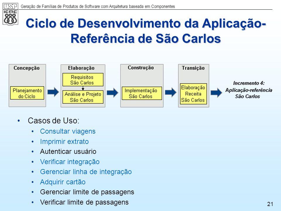 Geração de Famílias de Produtos de Software com Arquitetura baseada em Componentes 21 Ciclo de Desenvolvimento da Aplicação- Referência de São Carlos