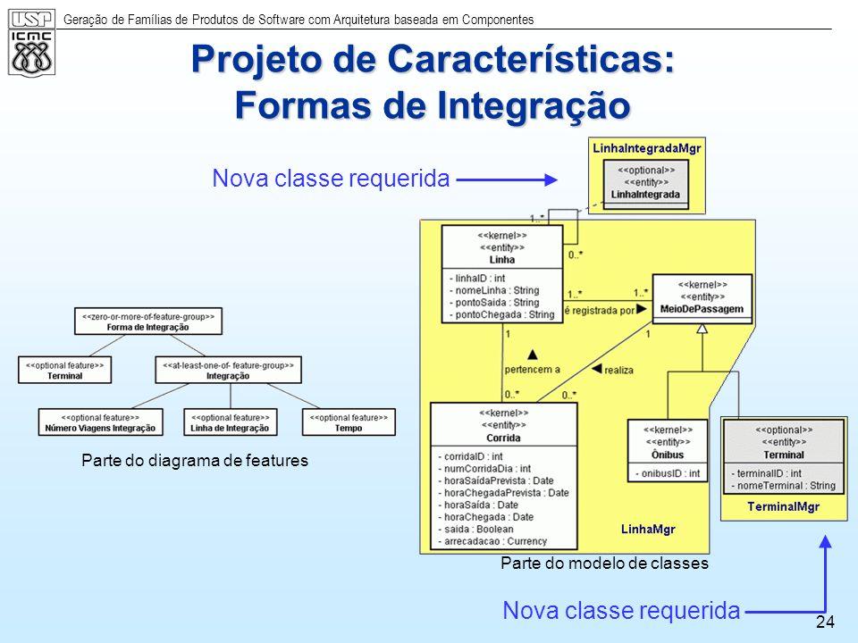 Geração de Famílias de Produtos de Software com Arquitetura baseada em Componentes 24 Parte do diagrama de features Parte do modelo de classes Projeto