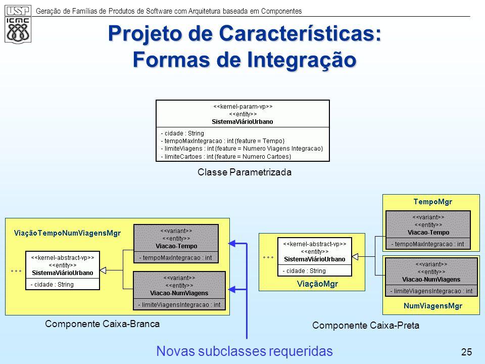 Geração de Famílias de Produtos de Software com Arquitetura baseada em Componentes 25 Projeto de Características: Formas de Integração Novas subclasse