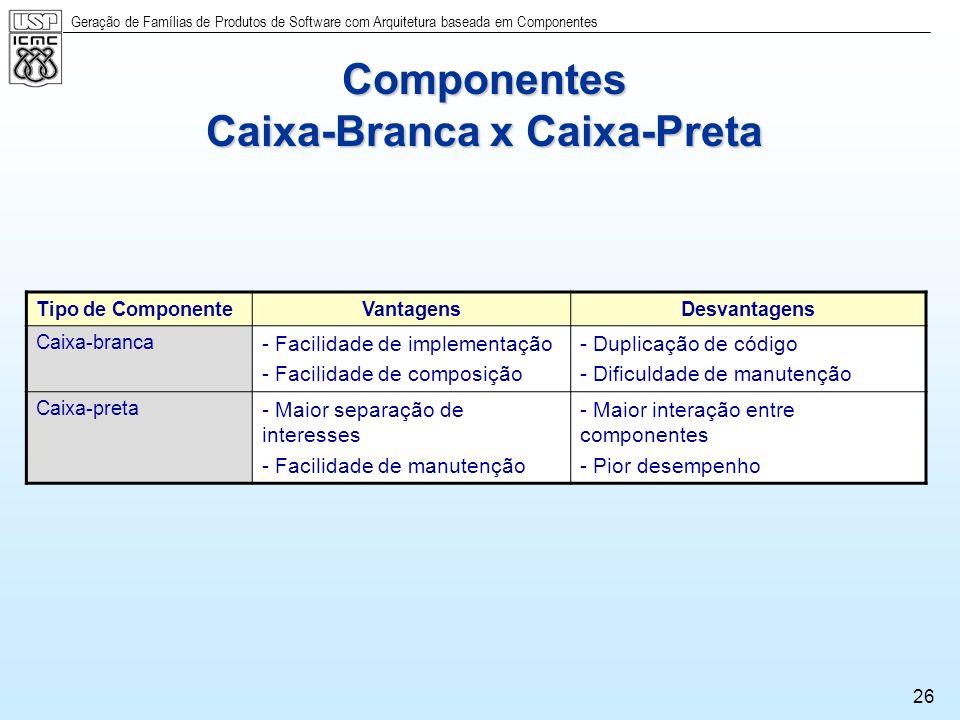 Geração de Famílias de Produtos de Software com Arquitetura baseada em Componentes 26 Componentes Caixa-Branca x Caixa-Preta Tipo de ComponenteVantage