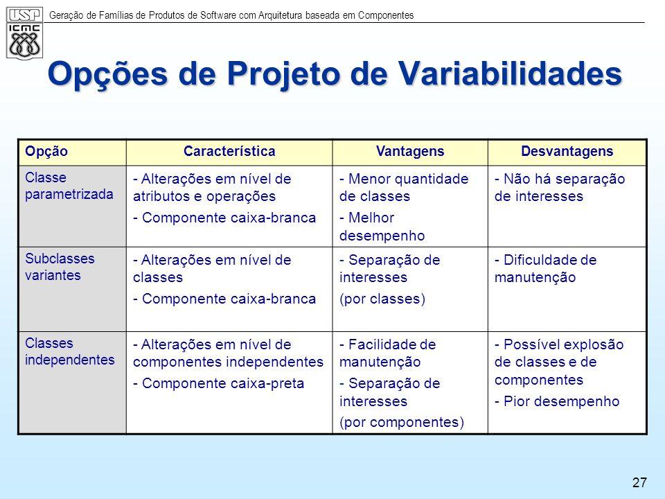 Geração de Famílias de Produtos de Software com Arquitetura baseada em Componentes 27 Opções de Projeto de Variabilidades OpçãoCaracterísticaVantagens