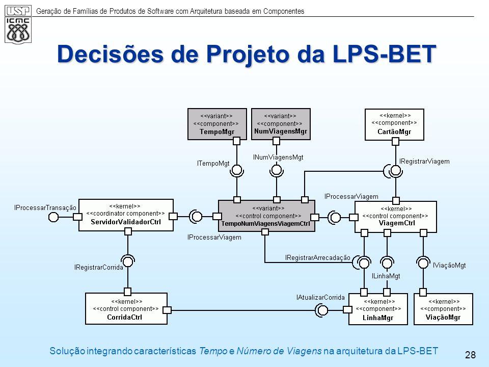 Geração de Famílias de Produtos de Software com Arquitetura baseada em Componentes 28 Decisões de Projeto da LPS-BET Solução integrando característica