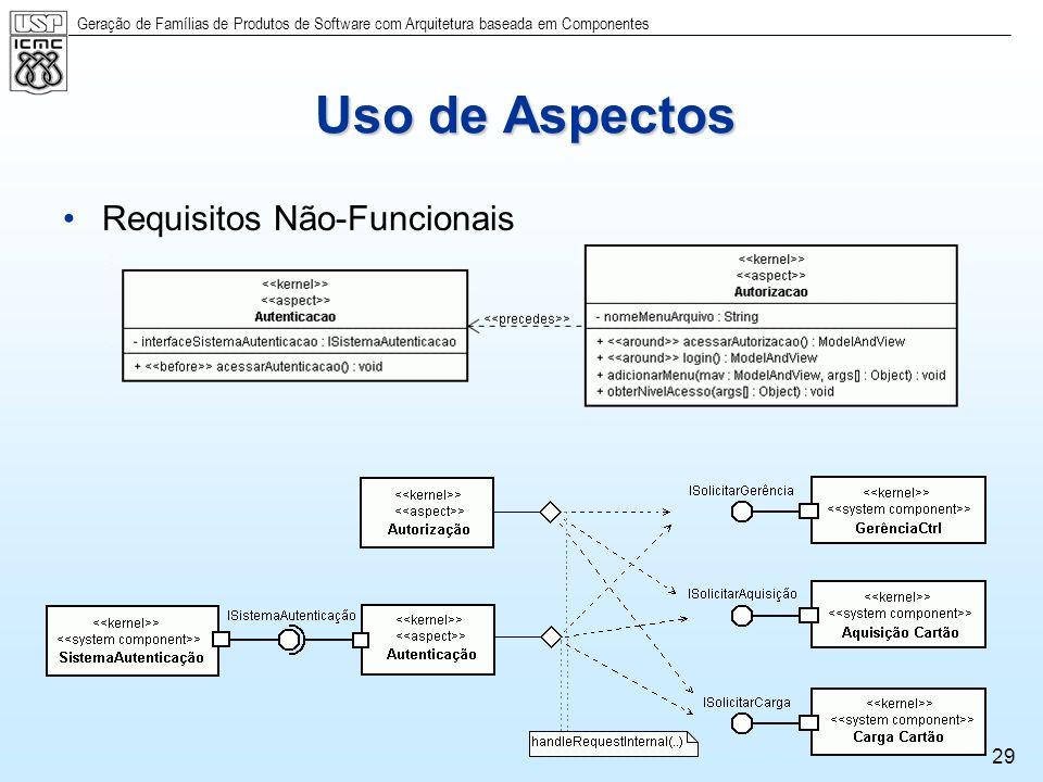 Geração de Famílias de Produtos de Software com Arquitetura baseada em Componentes 29 Uso de Aspectos Requisitos Não-Funcionais