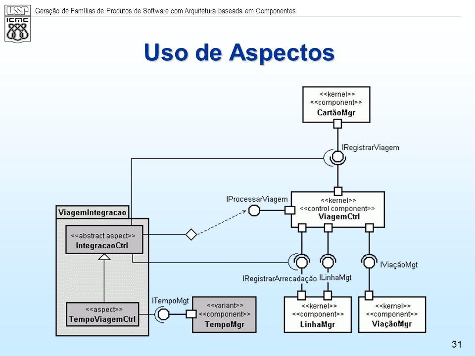 Geração de Famílias de Produtos de Software com Arquitetura baseada em Componentes 31 Uso de Aspectos