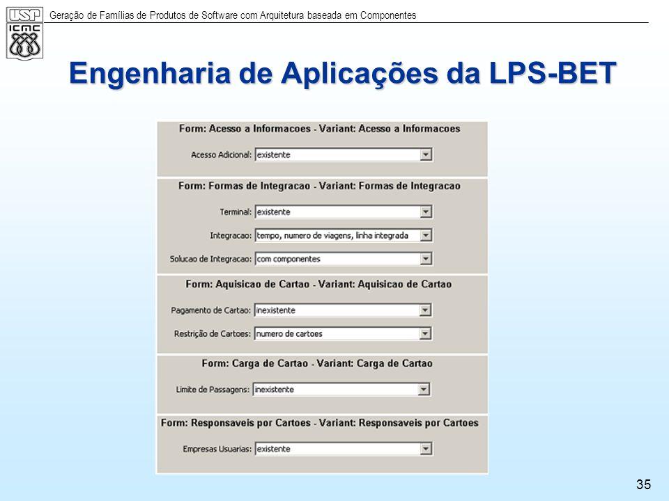 Geração de Famílias de Produtos de Software com Arquitetura baseada em Componentes 35 Engenharia de Aplicações da LPS-BET