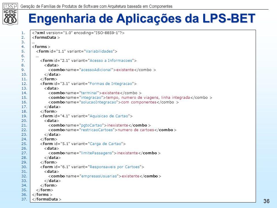 Geração de Famílias de Produtos de Software com Arquitetura baseada em Componentes 36 1. 2. 3.… 4. 5. 6. … 7. 8. 9. existente 10. 11. 12. 13. 14. exis