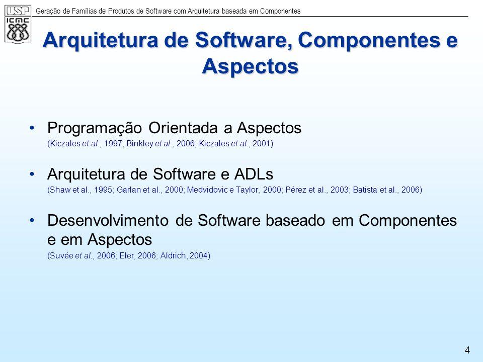 Geração de Famílias de Produtos de Software com Arquitetura baseada em Componentes 4 Arquitetura de Software, Componentes e Aspectos Programação Orien