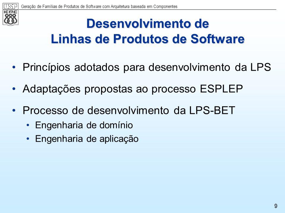 Geração de Famílias de Produtos de Software com Arquitetura baseada em Componentes 9 Desenvolvimento de Linhas de Produtos de Software Princípios adot