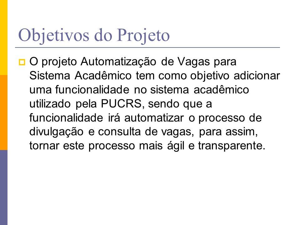 Objetivos do Projeto O projeto Automatização de Vagas para Sistema Acadêmico tem como objetivo adicionar uma funcionalidade no sistema acadêmico utili