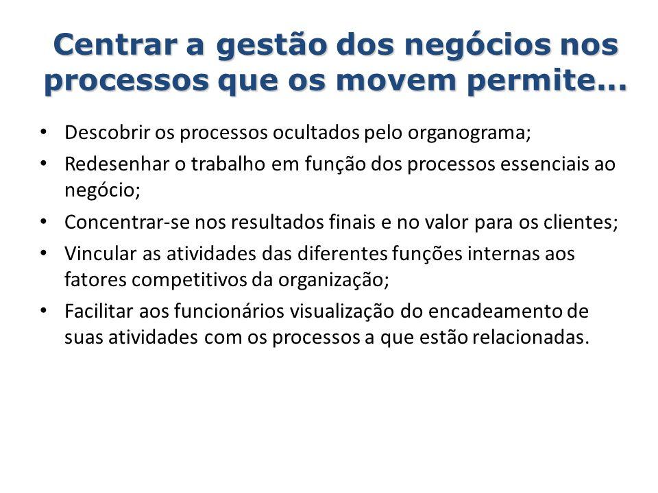 Centrar a gestão dos negócios nos processos que os movem permite... Descobrir os processos ocultados pelo organograma; Redesenhar o trabalho em função