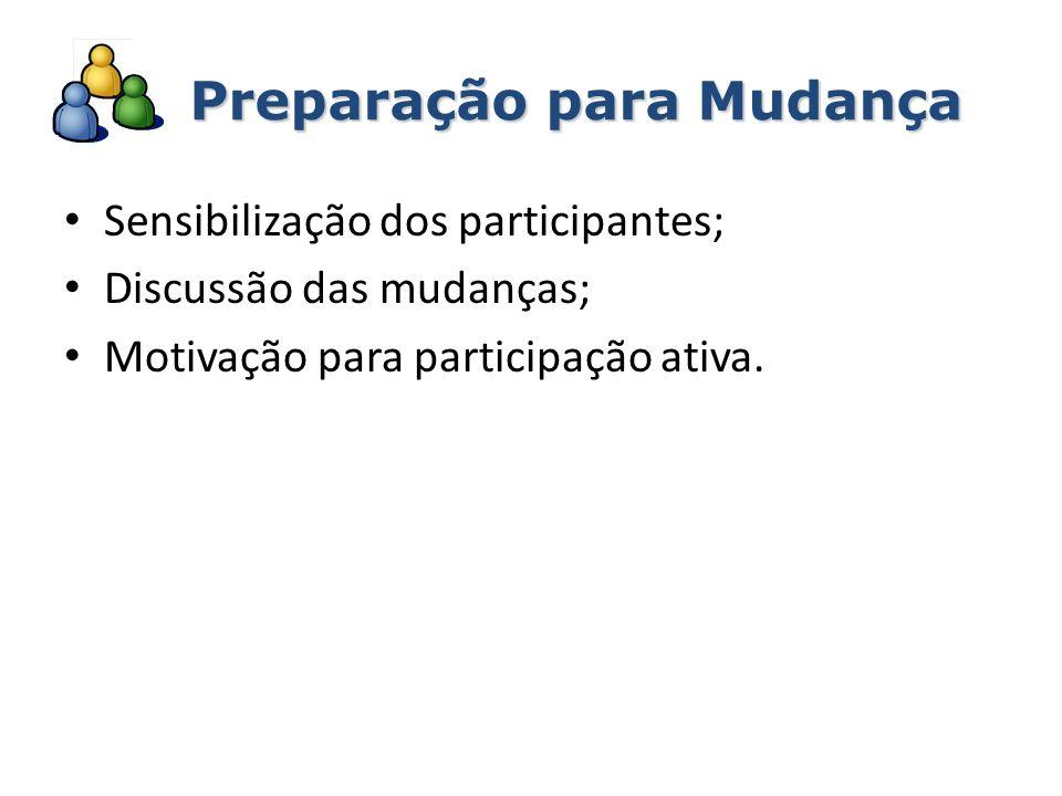 Preparação para Mudança Sensibilização dos participantes; Discussão das mudanças; Motivação para participação ativa.