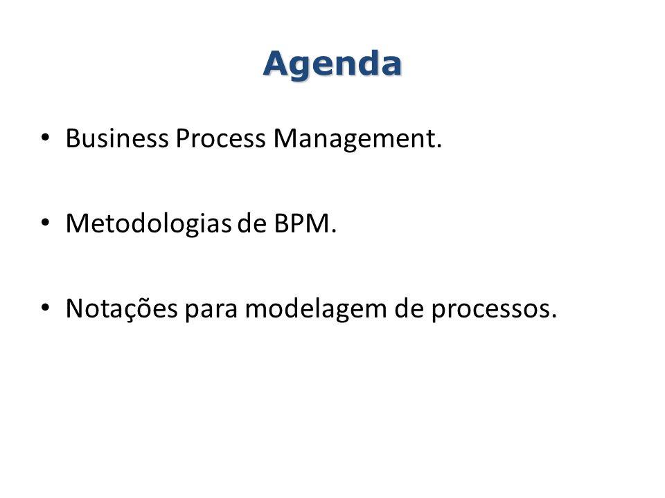Agenda Business Process Management. Metodologias de BPM. Notações para modelagem de processos.
