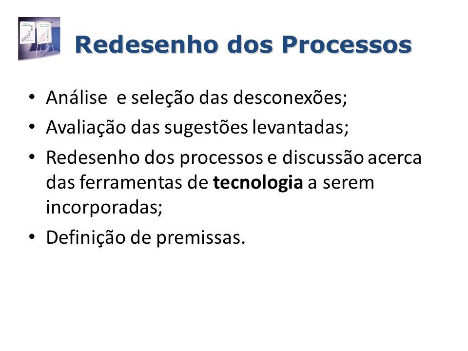 Redesenho dos Processos Análise e seleção das desconexões; Avaliação das sugestões levantadas; Redesenho dos processos e discussão acerca das ferramen