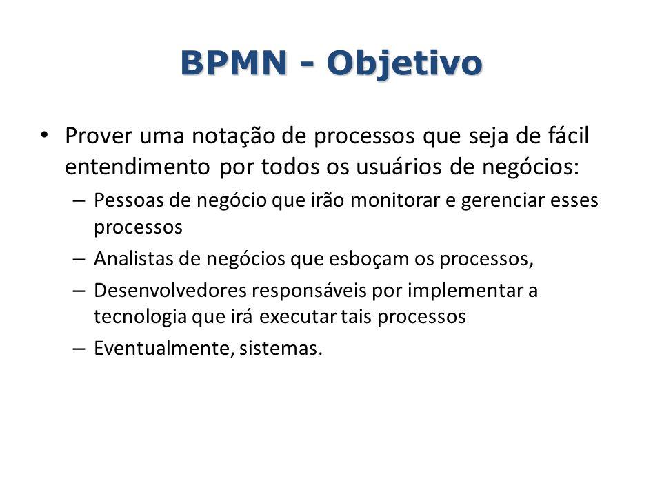 BPMN - Objetivo Prover uma notação de processos que seja de fácil entendimento por todos os usuários de negócios: – Pessoas de negócio que irão monito