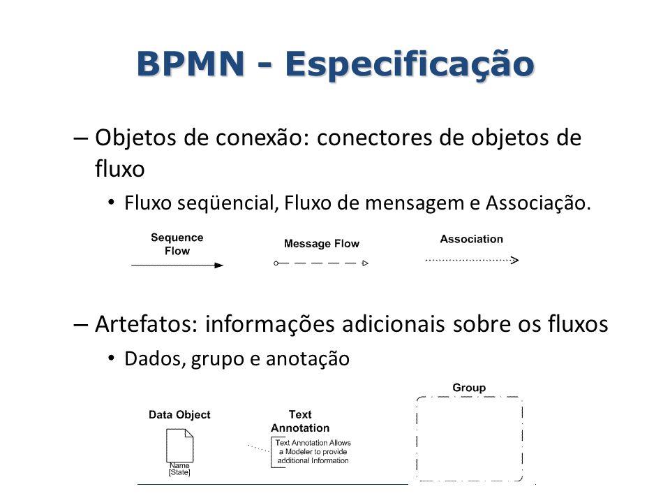 BPMN - Especificação – Objetos de conexão: conectores de objetos de fluxo Fluxo seqüencial, Fluxo de mensagem e Associação. – Artefatos: informações a
