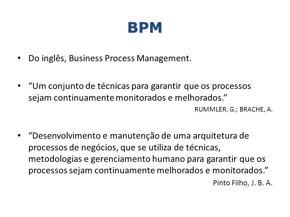 BPM Do inglês, Business Process Management. Um conjunto de técnicas para garantir que os processos sejam continuamente monitorados e melhorados. RUMML