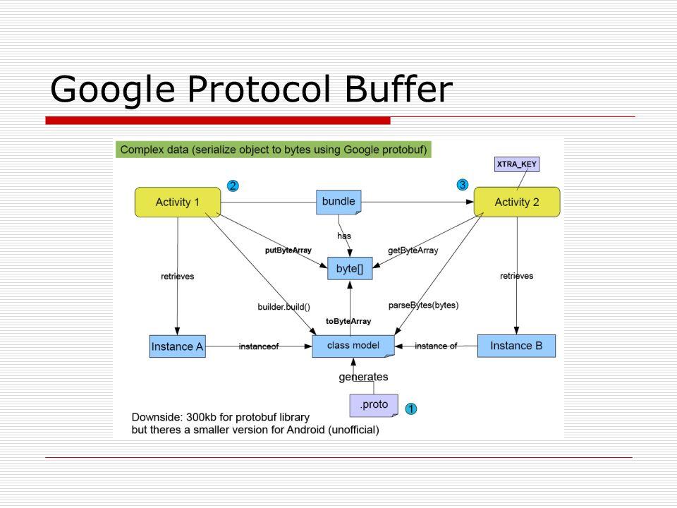 Google Protocol Buffer