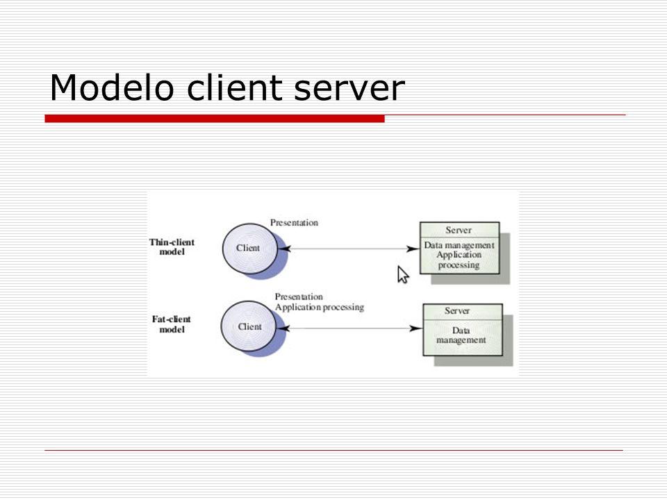 Subdivisões do Modelo client-server Thin-Client A lógica do aplicativo fica no servidor, sendo assim o cliente só se preocupa em requisitar os dados de que precisa.