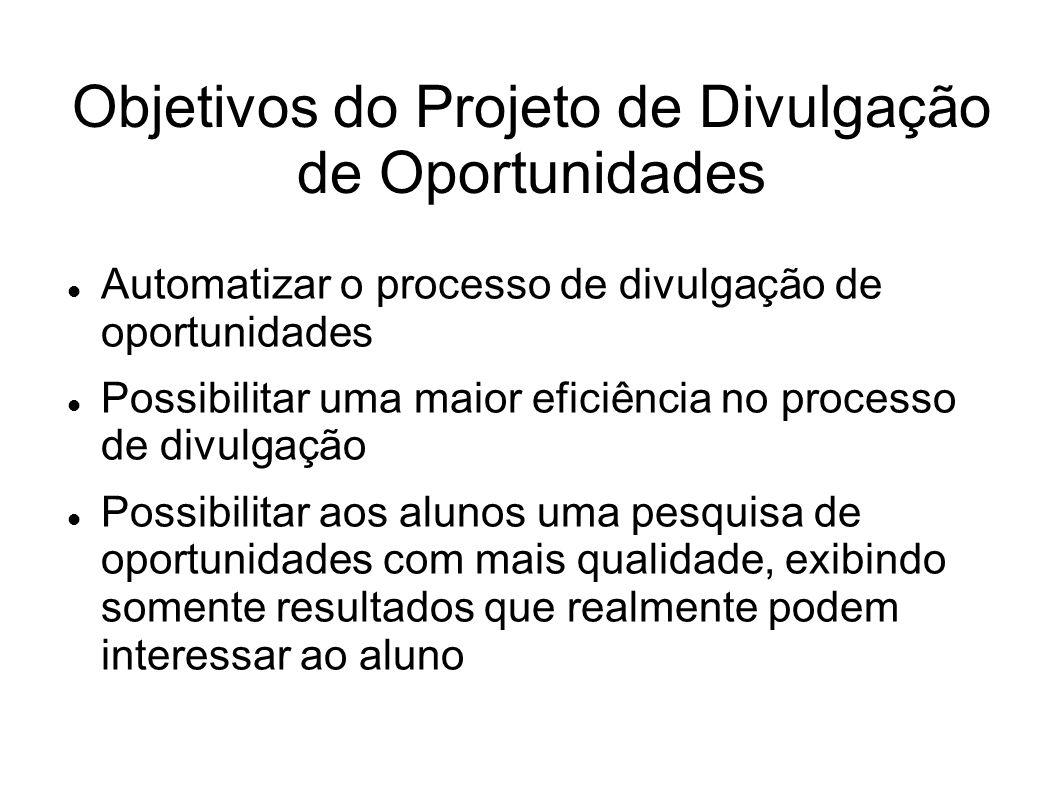 Objetivos do Projeto de Divulgação de Oportunidades Automatizar o processo de divulgação de oportunidades Possibilitar uma maior eficiência no process