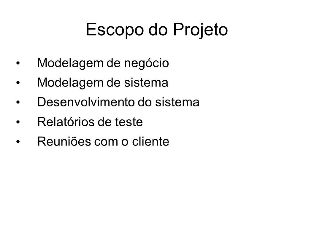 Escopo do Projeto Modelagem de negócio Modelagem de sistema Desenvolvimento do sistema Relatórios de teste Reuniões com o cliente