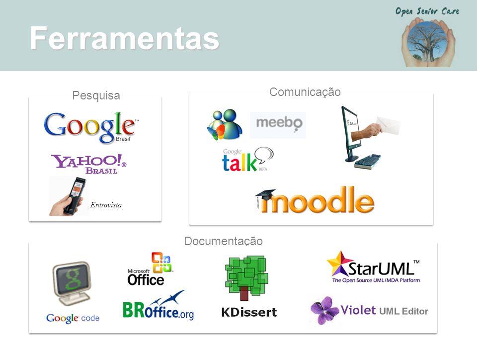 Pesq Ferramentas Pesquisa Pesq Comunicação Pesq Documentação Entrevista