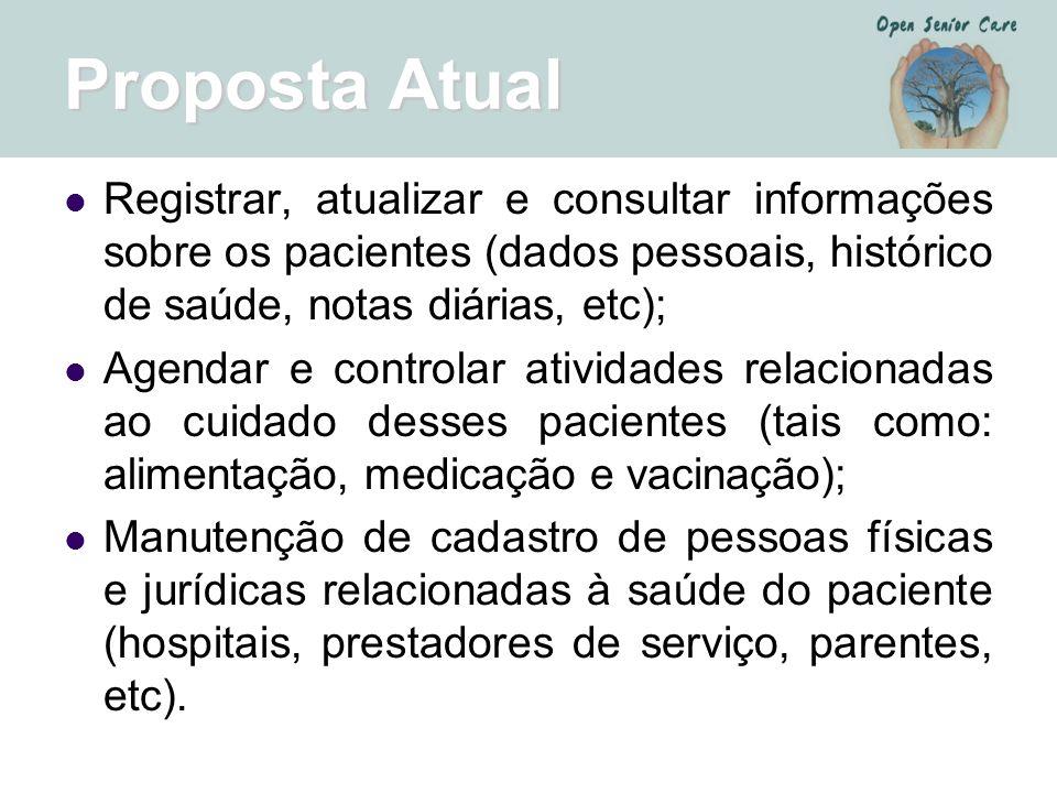 Proposta Atual Registrar, atualizar e consultar informações sobre os pacientes (dados pessoais, histórico de saúde, notas diárias, etc); Agendar e con