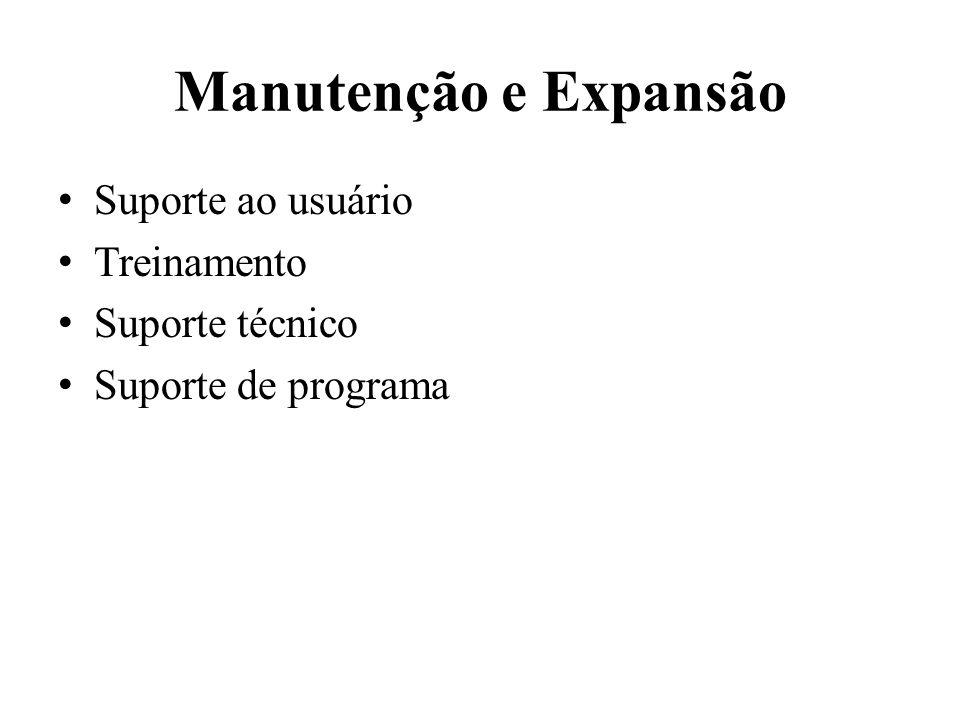 Manutenção e Expansão Suporte ao usuário Treinamento Suporte técnico Suporte de programa