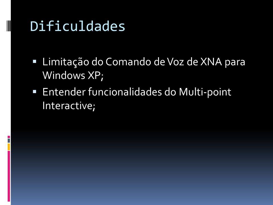 Dificuldades Limitação do Comando de Voz de XNA para Windows XP; Entender funcionalidades do Multi-point Interactive;