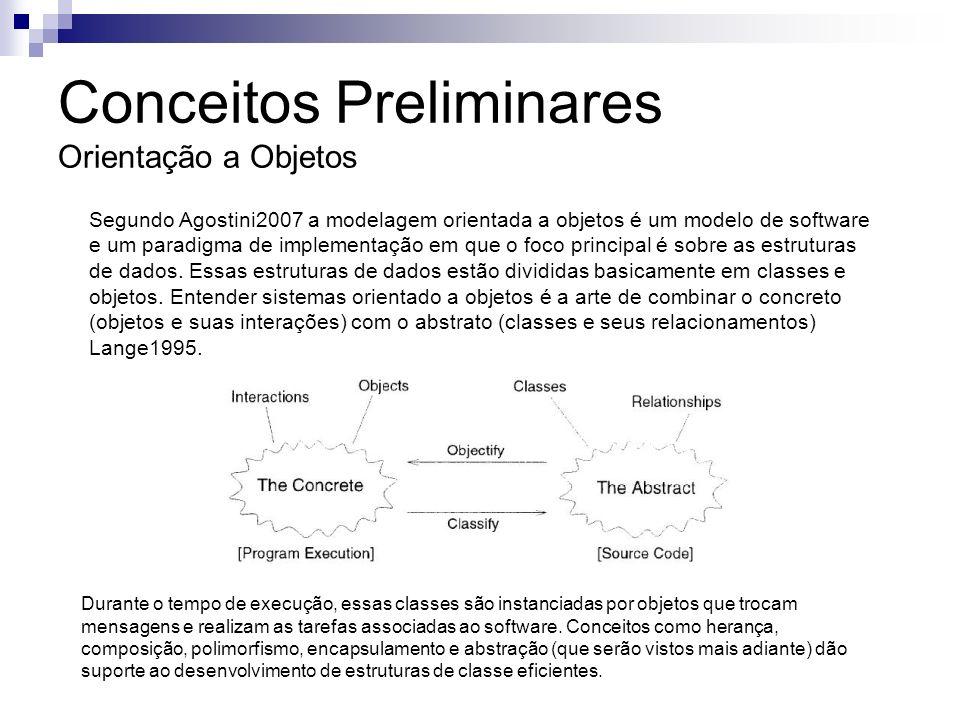 Conceitos Preliminares Orientação a Objetos Encapsulamento Public São sempre acessíveis em todos os métodos de todas as classes.
