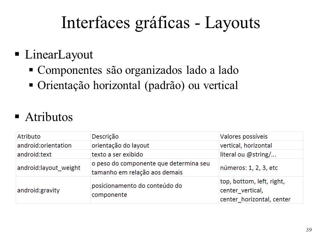 Interfaces gráficas - Layouts LinearLayout Componentes são organizados lado a lado Orientação horizontal (padrão) ou vertical Atributos 39